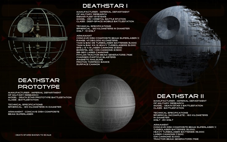death_stars_by_unusualsuspex-d6v3nga[1]