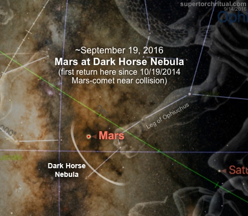 mars-darkhorsenebula-oct2016